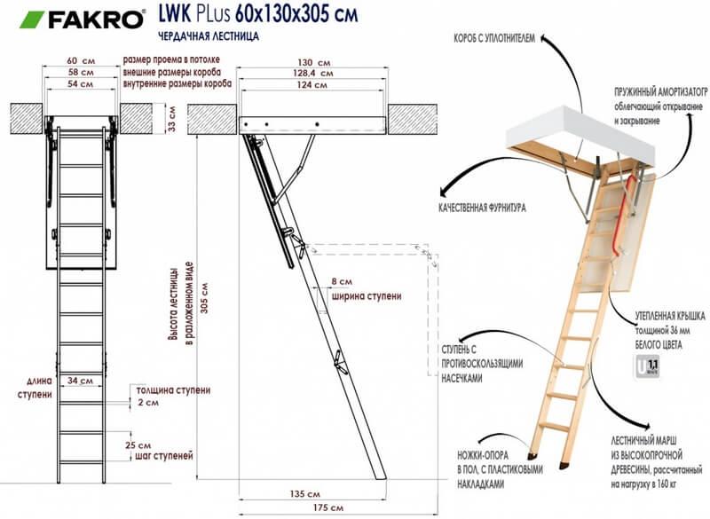 Размеры чердачной лестницы Fakro LWK Plus Komfort 60x130x305