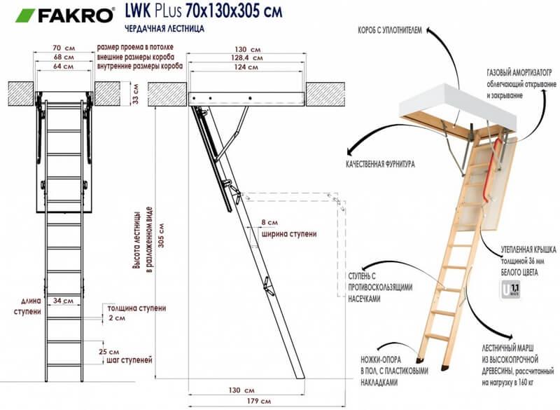Размеры чердачной лестницы Fakro LWK Plus Komfort 70x130x305