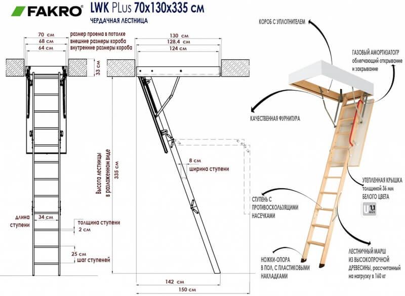 Размеры чердачной лестницы Fakro LWK Plus Komfort 70x130x335