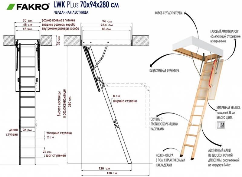 Размеры чердачной лестницы Fakro LWK Plus Komfort 70x94x280