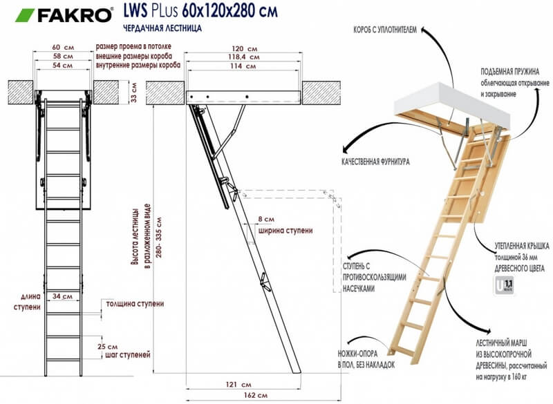 Размеры чердачной лестницы Fakro LWS Plus 60x120x280