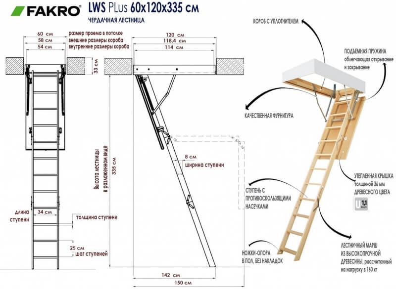 Размеры чердачной лестницы Fakro LWS Plus 60x120x335