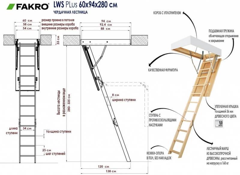 Размеры чердачной лестницы Fakro LWS Plus 60x94x280