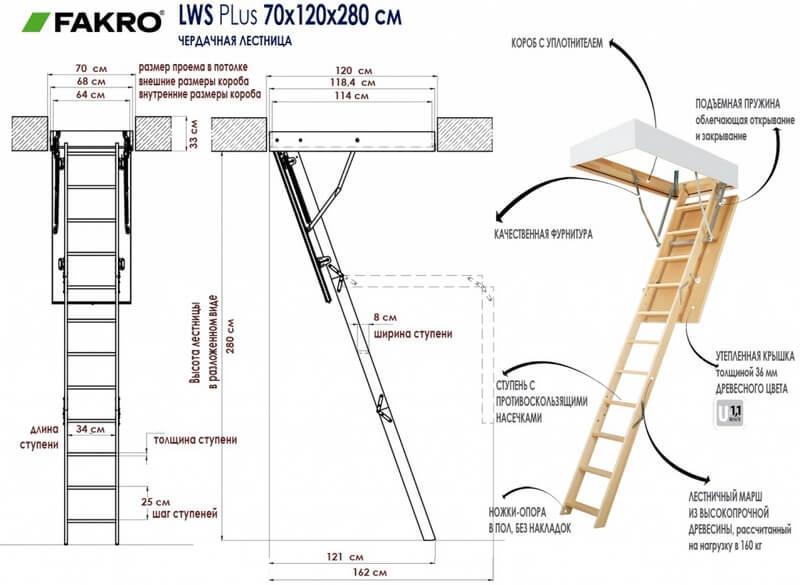 Размеры чердачной лестницы Fakro LWS Plus 70x120x280