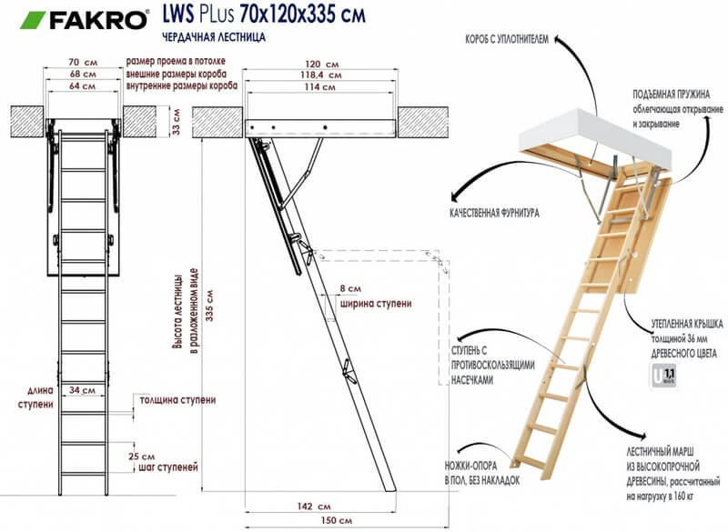 Размеры чердачной лестницы Fakro LWS Plus 70x120x335