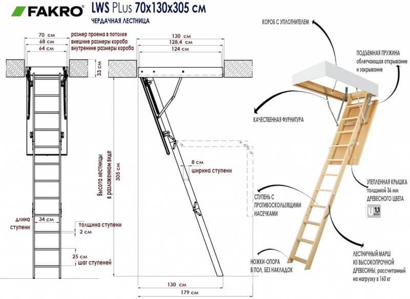 Размеры чердачной лестницы Fakro LWS Plus 70x130x305