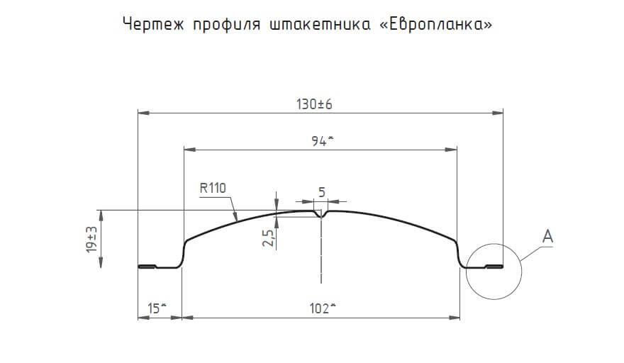Чертёж профиля штакетника Европланка